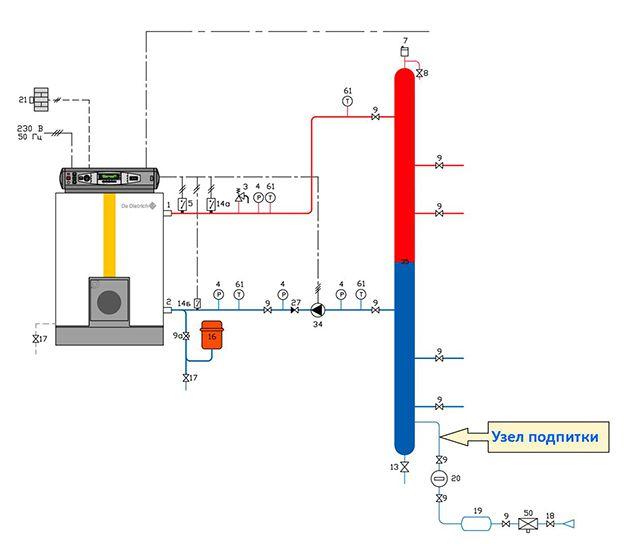 Подпитка через термогидравлический разделитель (гидрострелку)