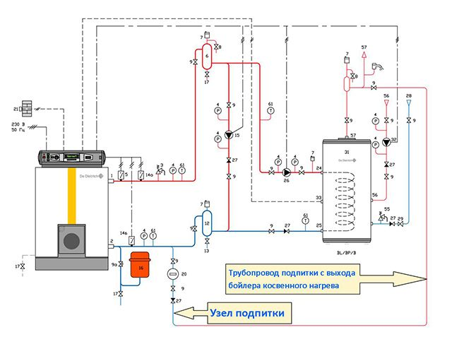 Подпитка очищенной и уже подогретой в бойлере косвенного нагрева водой - очень грамотное инженерное решение