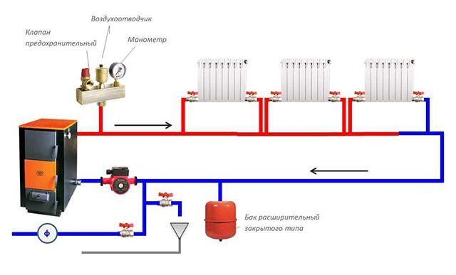 Упрощенная схема закрытой системы отопления с циркуляционным насосом