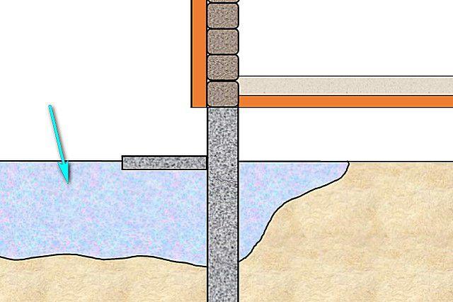Промерзание грунта в районе фундамента при отсутствии термоизоляции