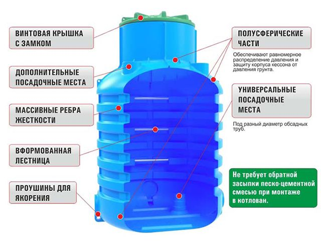 Если не использовать по прямому назначению, то в пластиковом кессоне можно солить огурцы или квасить капусту