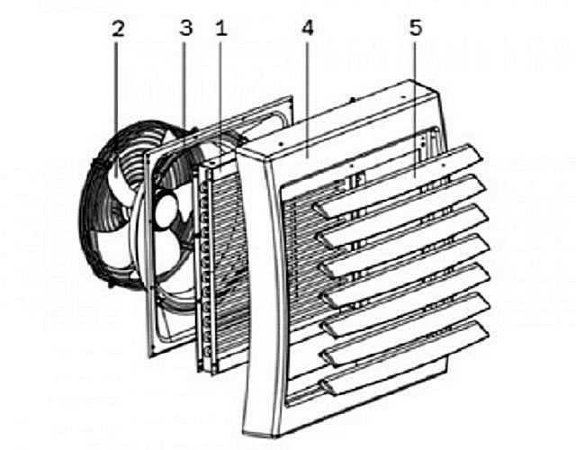 Примерно так (с упрощением) устроено большинство воздушно-отопительных агрегатов