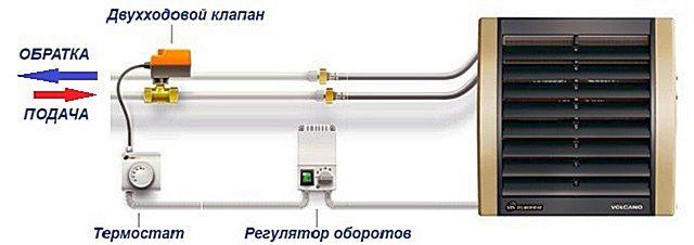 Температуру теплоносителя в теплообменнике прибора можно менять примерно так же, как и в радиаторах отопления – с помощью двухходового крана-клапана.