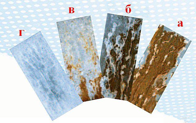 Наглядный сравнительный пример способности различных покрытий противостоять кислотной и солевой коррозии стали