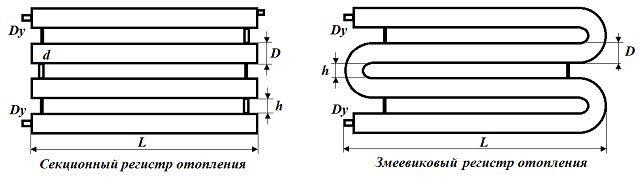 Помимо длины регистра, диаметра труб и количества секций, необходимо определиться еще и расстоянием между секциями h