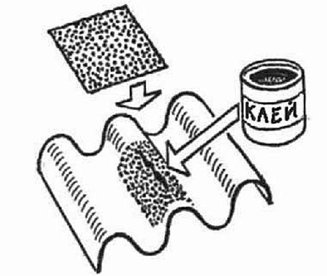 Установка «заплатки» на дефект шиферного покрытия