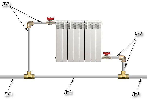 Стандарт обвязки радиатора отопления при горизонтальной разводке однотрубной системы