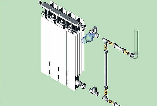 Обвязка радиатора с установкой байпаса, выполненная из металлопластиковых труб