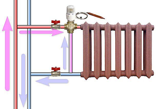При двухтрубной разводке байпас на радиаторе отопления может понадобиться только при использовании приборов качественной регулировки температуры – трехходовых термоклапанов, но это практикуется нечасто, так как неоправданно экономически