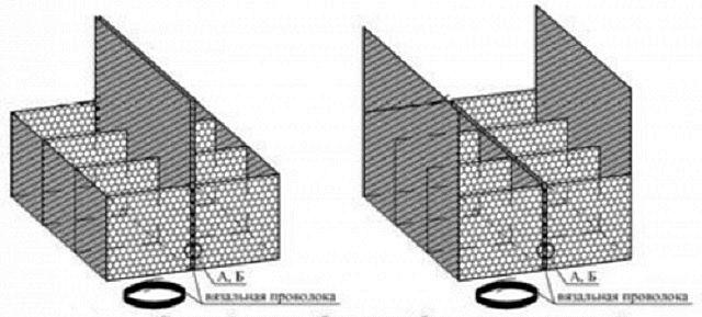 Взаимное крепление коробчатых габионов, расположенных рядом друг с другом