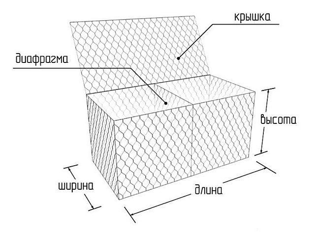 Конструкция габиона типа «Джамбо»