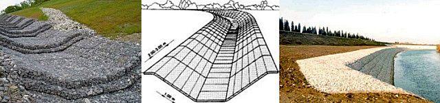 Использование «матрасных» габионов: укрепление оврагов, русла каналов, береговой линии, а также формирование каскадного стока