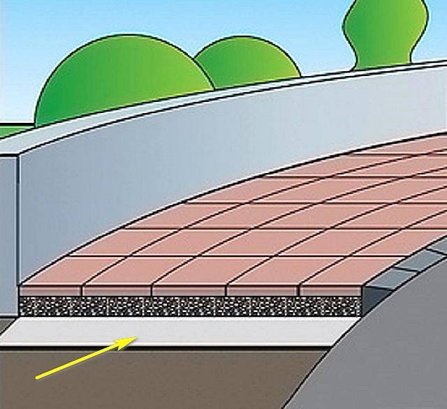 Слой геотекстиля в общем «пироге» при мощении дорожки тротуарной плиткой