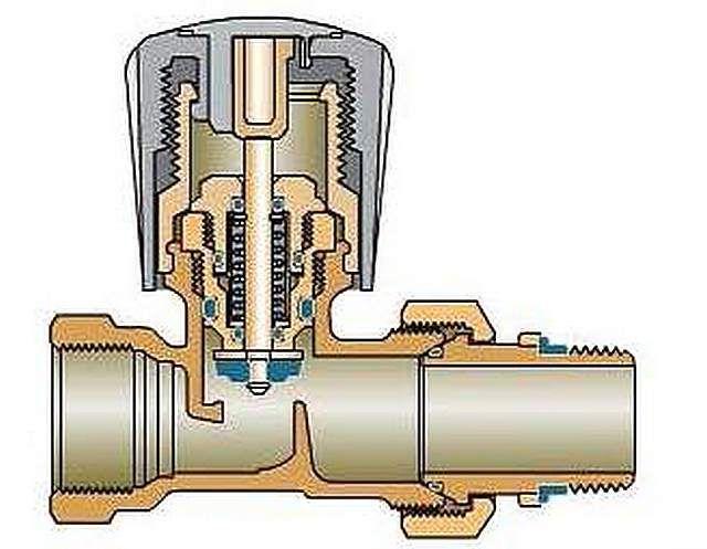 Установка на термоклапан ручной запорной рукоятки попросту превращает его в обычный сантехнический вентиль