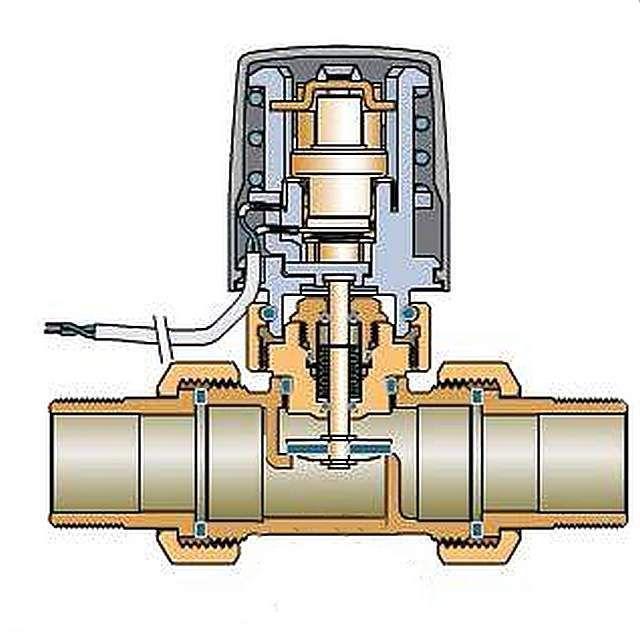Этот терморегулятор укомплектован головкой с сервоприводом, управляющимся от выносного электронного блока