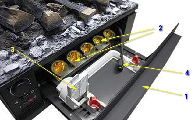 В демонстрируемой модели отсек с «начинкой» расположен в ящике, выдвигающемся на салазках вперед