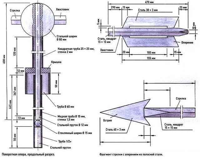 Чертеж основных узлов флюгера (без фигуры-флажка) с проставленными размерами