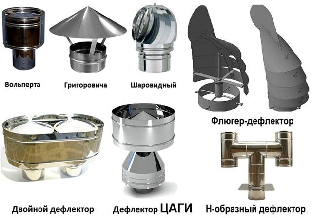Дефлекторы различных видов