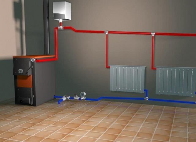 На изображении четко обозначено месторасположение агрегата отопления, трубопровода и соединительных узлов.