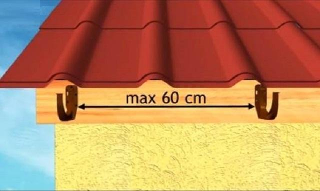 Чаще всего применяется шаг установки кронштейнов, равный 600 мм.