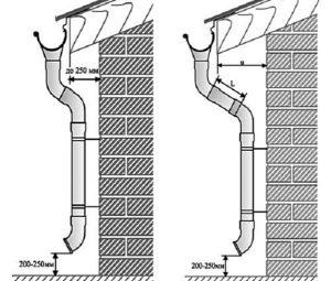 Как сделать водослив своими руками