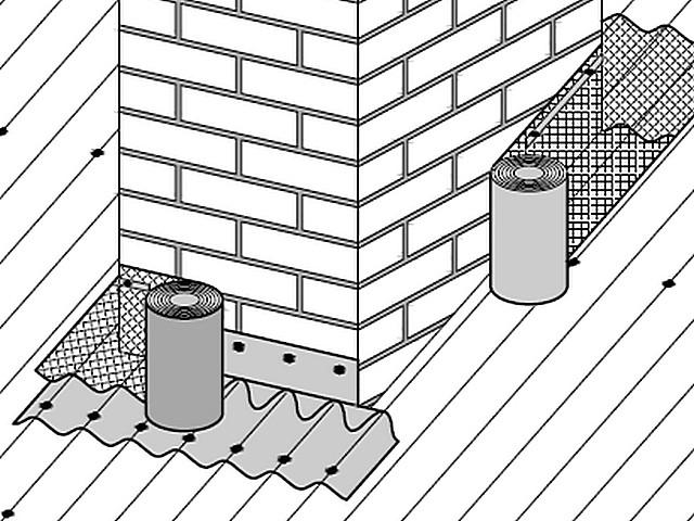 Принцип герметизации ондулиновой кровли в месте примыкания к кирпичному дымоходу.