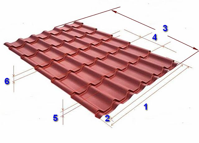Основные геометрические показатели любой металлочерепицы