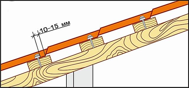 Правильное расположение направляющих обрешётки относительно профиля металлочерепицы.