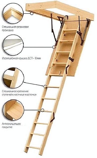 Одна из моделей складных лестниц на чердак, представленных в ассортименте строительных магазинов
