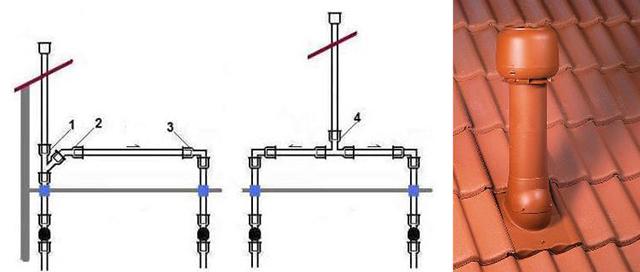 Один вентиляционный стояк может вентилировать два канализационныхОдин вентиляционный стояк может вентилировать два канализационных