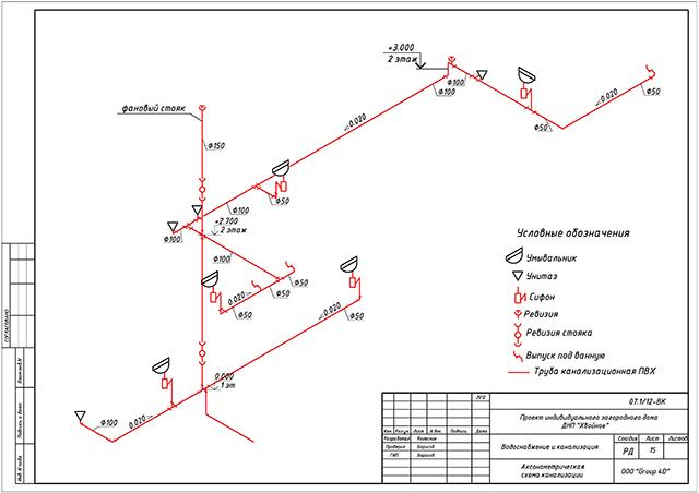 Аксонометрическая схема системы канализации
