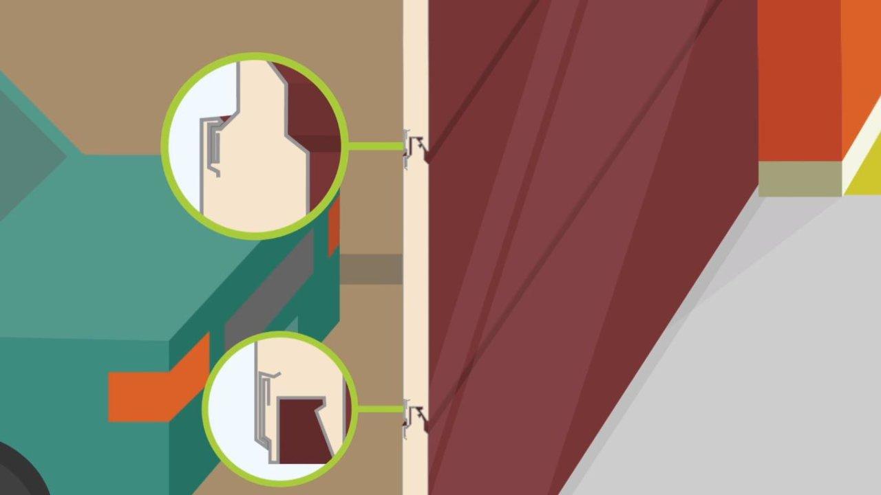 Замкнутый контур сэндвич-панелей