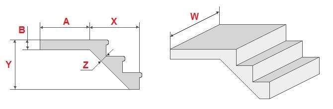 Необходимые для дальнейшей работы размеры бетонной лестницы