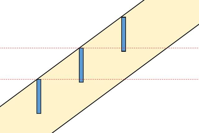 Установка перегородок-подступенков с несколько «заглубленным» нижним краем