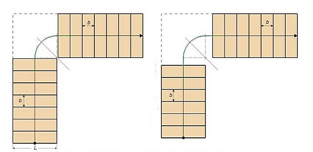 К забежному участку пристыковываются прямые марши лестницы (возможны два варианта). Часть их ступеней все равно будет задействована в обеспечении плавности перехода