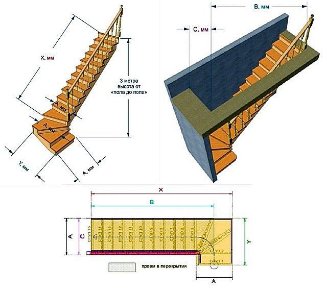 Размеры лестницы модели № 2.1.1.1 с забежным участком