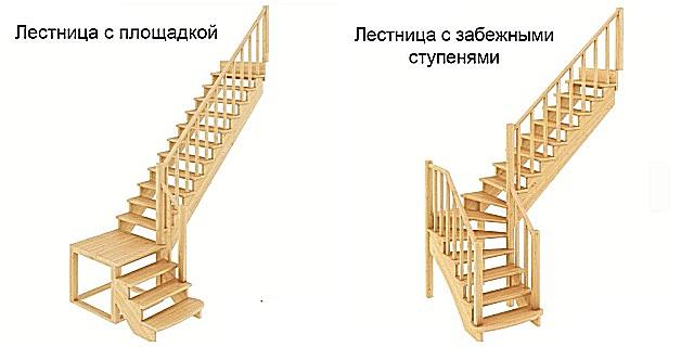 Два варианта лестниц — с площадкой и забежными ступенями. Рисунок позволяет сравнить визуально и выбрать наиболее подходящий из них для определенного помещения.