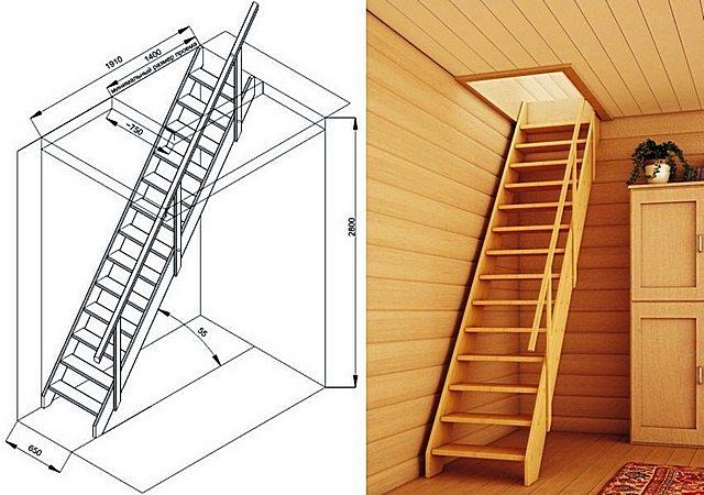 Калькуляторы расчета длины и крутизны лестницы на чердак