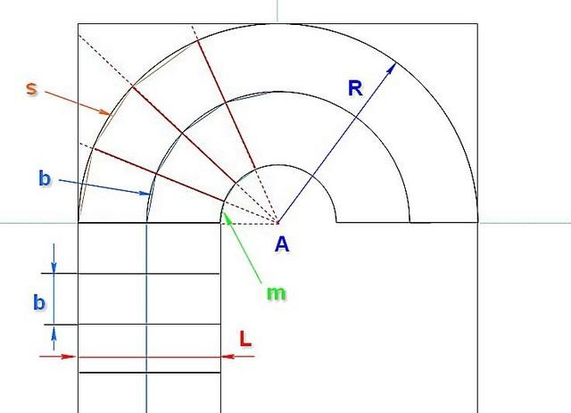 Схема для расчета ширины забежных ступеней