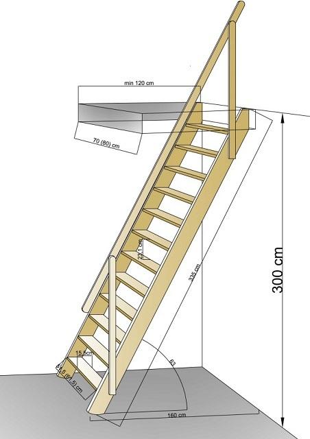 Любую приставную лестницу, устанавливаемую под уклоном, рекомендуется оснастить поручнем, который значительно облегчит и обезопасит подъем и спуск в помещение погреба.