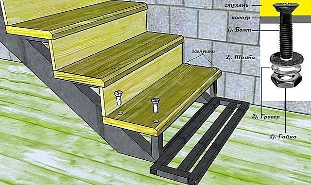 Вариант крепления деревянных ступеней к металлическому каркасу лестницы