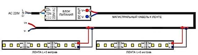 Примерная схема подключения светодиодных лент или трубок к электросети через блок питания.