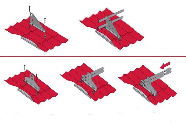 Пример пошаговой инструкции к моделям систем снегозадержания. Какие-то подробные объяснения, наверное, даже излишни.