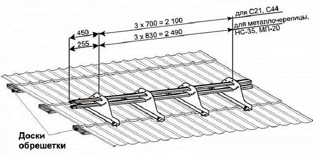 Рекомендуемые размеры для установки снегозадержателей на некоторые типы профнастила и на металлочерепицу