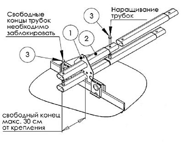 Схема стыковки труб раструбным соединением с фиксацией на болты