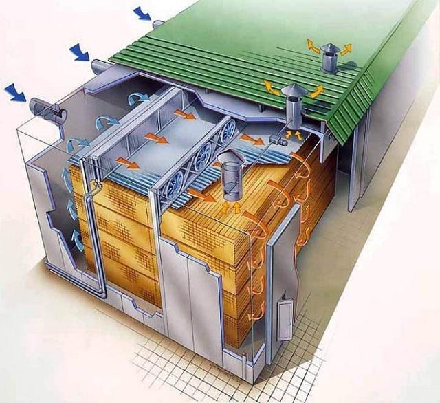 Процесс доведения исходной древесины до требуемого уровня влажности проводится в специальных сушильных камерах.