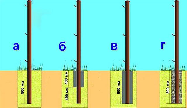 Несколько способов установки и фиксации металлических столбов в грунте