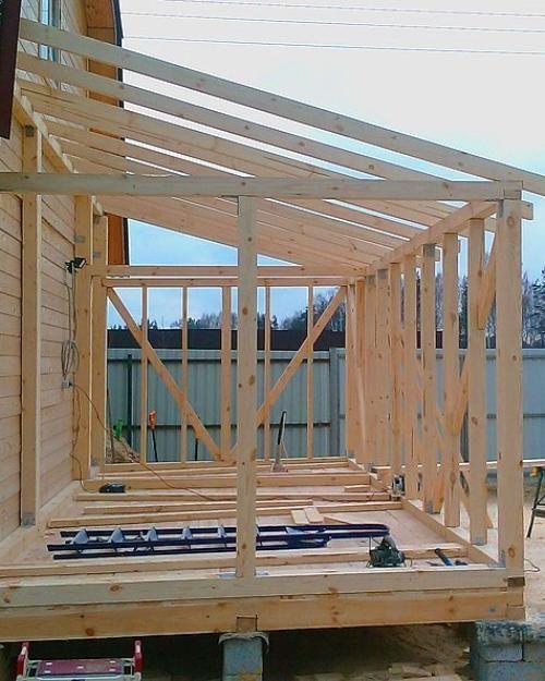 Односкатная крыша пристройки – намного проще и в проектировании, и в монтаже