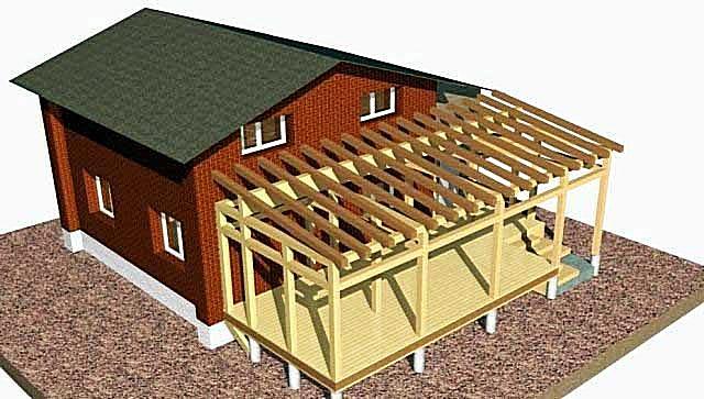 Вариант пристройки с односкатной крышей с фронтонной стороны здания.
