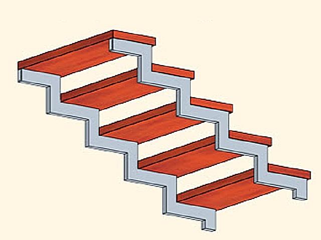 Эскиз лестницы с двумя ломанными косоурами